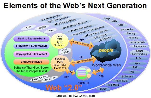 Wsjweb2